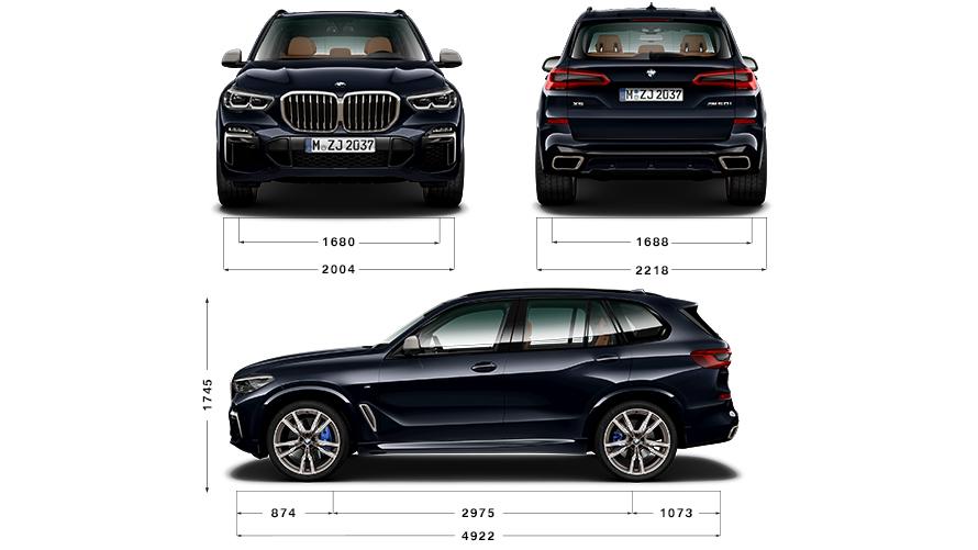 Technische Daten BMW X5 M
